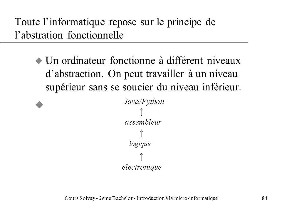 84 Toute linformatique repose sur le principe de labstration fonctionnelle u Un ordinateur fonctionne à différent niveaux dabstraction.