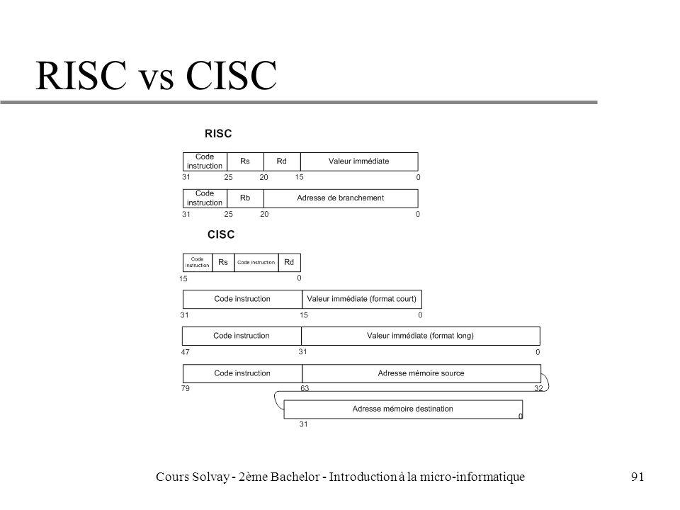 91 RISC vs CISC Cours Solvay - 2ème Bachelor - Introduction à la micro-informatique