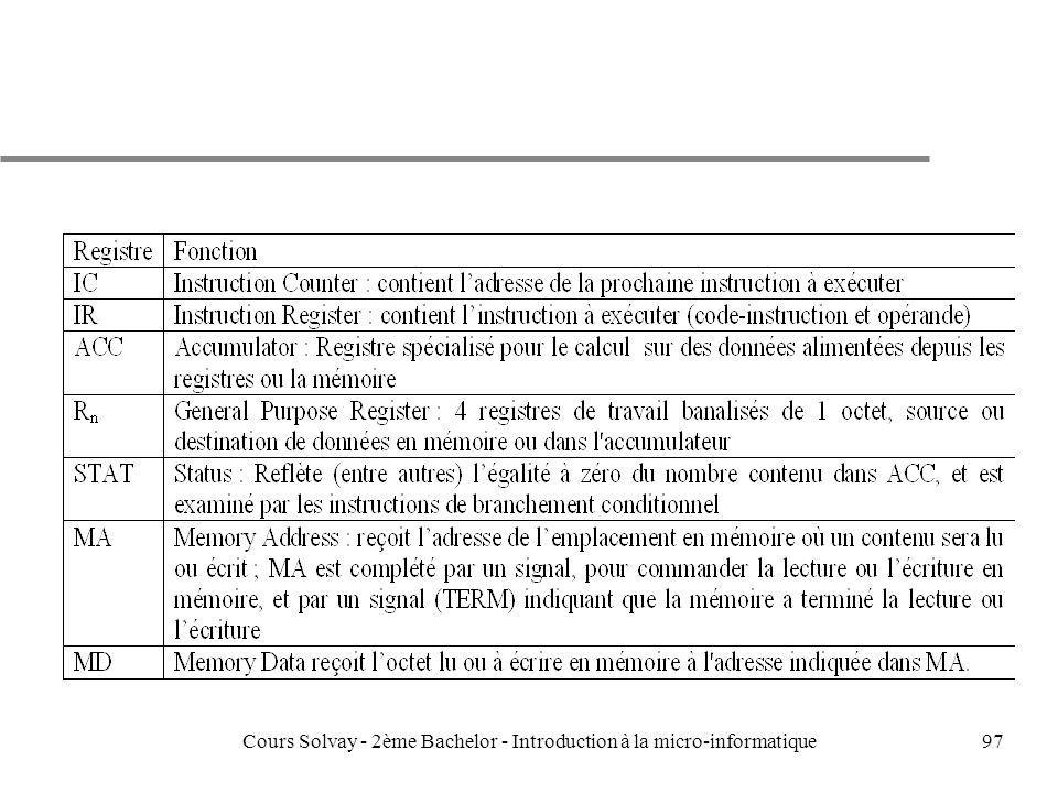 97Cours Solvay - 2ème Bachelor - Introduction à la micro-informatique