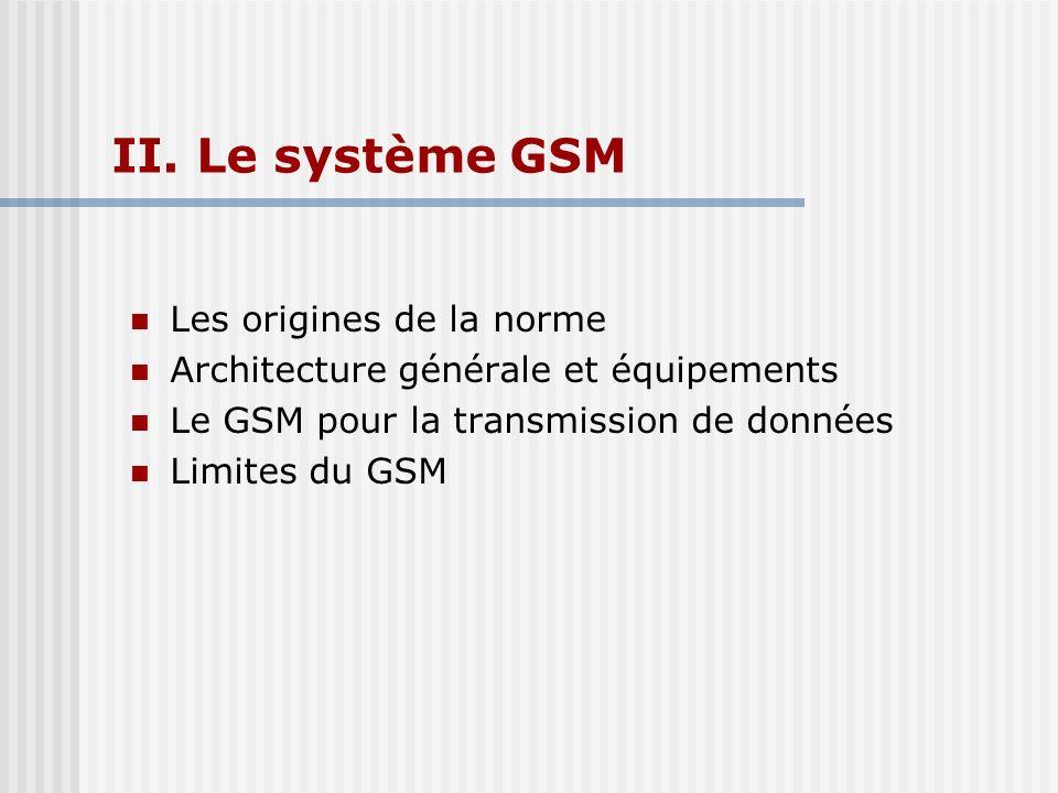 II. Le système GSM Les origines de la norme Architecture générale et équipements Le GSM pour la transmission de données Limites du GSM