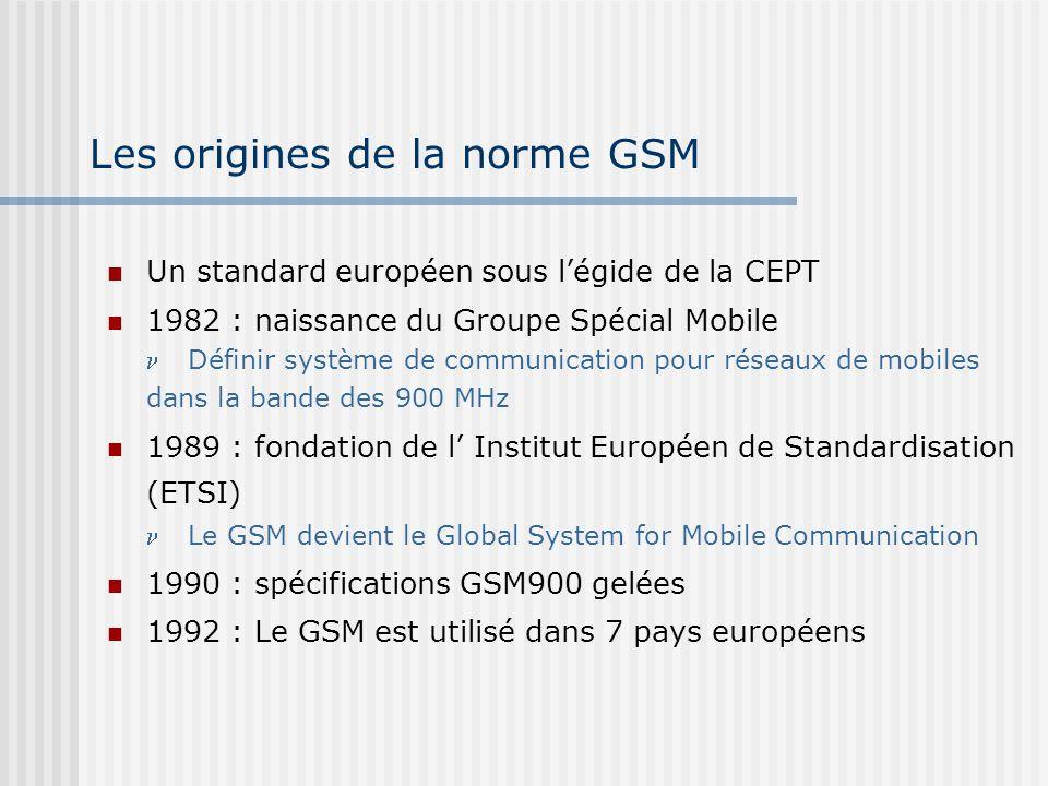 Les origines de la norme GSM Un standard européen sous légide de la CEPT 1982 : naissance du Groupe Spécial Mobile Définir système de communication po