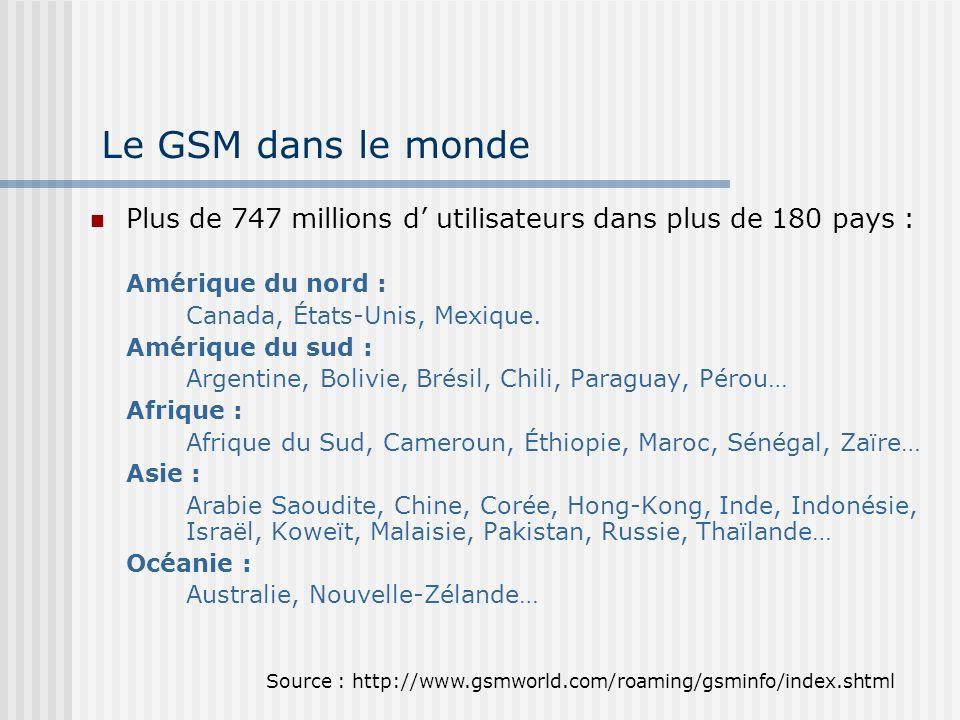 Le GSM dans le monde Plus de 747 millions d utilisateurs dans plus de 180 pays : Amérique du nord : Canada, États-Unis, Mexique. Amérique du sud : Arg