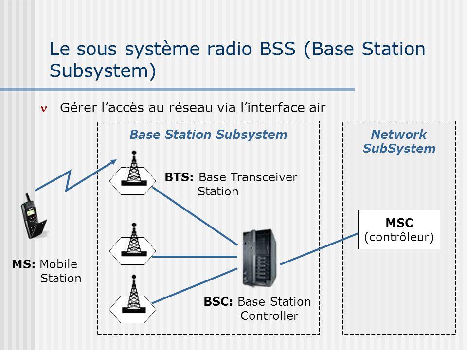 Le sous système radio BSS (Base Station Subsystem) Gérer laccès au réseau via linterface air Base Station Subsystem Network SubSystem BSC: Base Statio