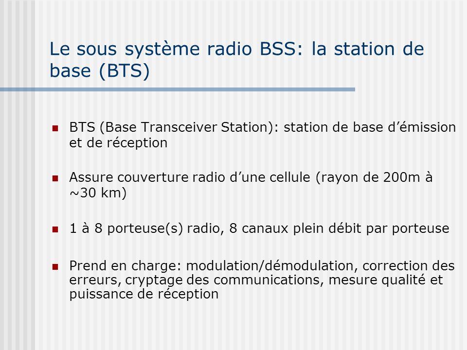 Le sous système radio BSS: la station de base (BTS) BTS (Base Transceiver Station): station de base démission et de réception Assure couverture radio