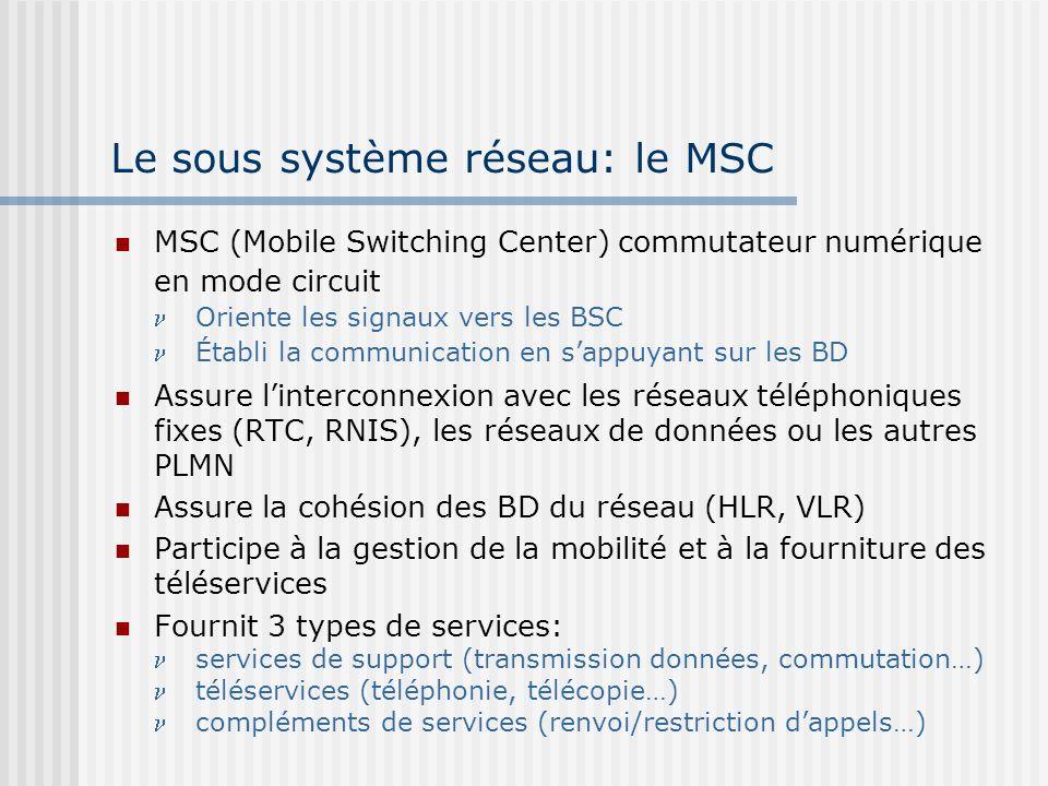 Le sous système réseau: le MSC MSC (Mobile Switching Center) commutateur numérique en mode circuit Oriente les signaux vers les BSC Établi la communic