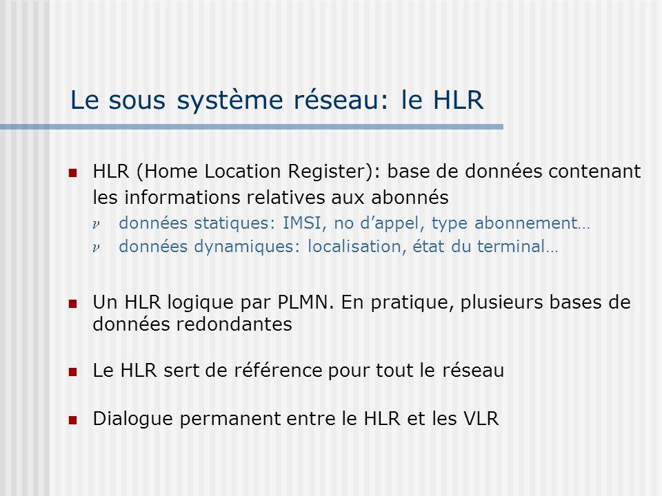 Le sous système réseau: le HLR HLR (Home Location Register): base de données contenant les informations relatives aux abonnés données statiques: IMSI,
