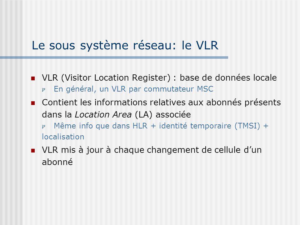 Le sous système réseau: le VLR VLR (Visitor Location Register) : base de données locale En général, un VLR par commutateur MSC Contient les informatio