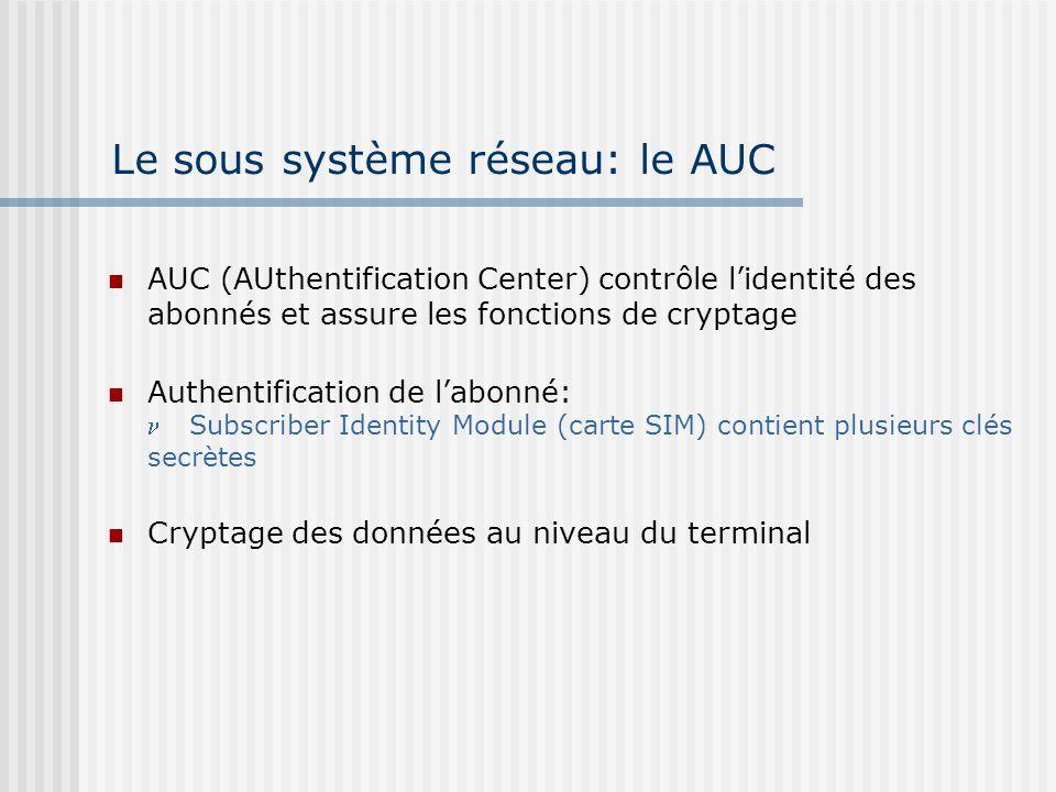 Le sous système réseau: le AUC AUC (AUthentification Center) contrôle lidentité des abonnés et assure les fonctions de cryptage Authentification de la