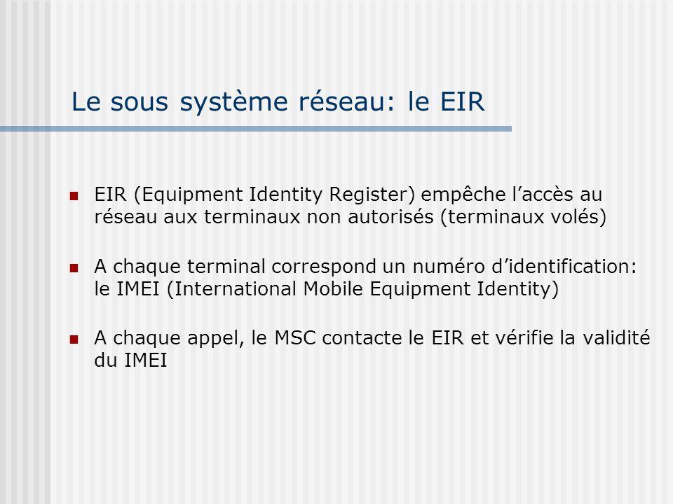 Le sous système réseau: le EIR EIR (Equipment Identity Register) empêche laccès au réseau aux terminaux non autorisés (terminaux volés) A chaque termi