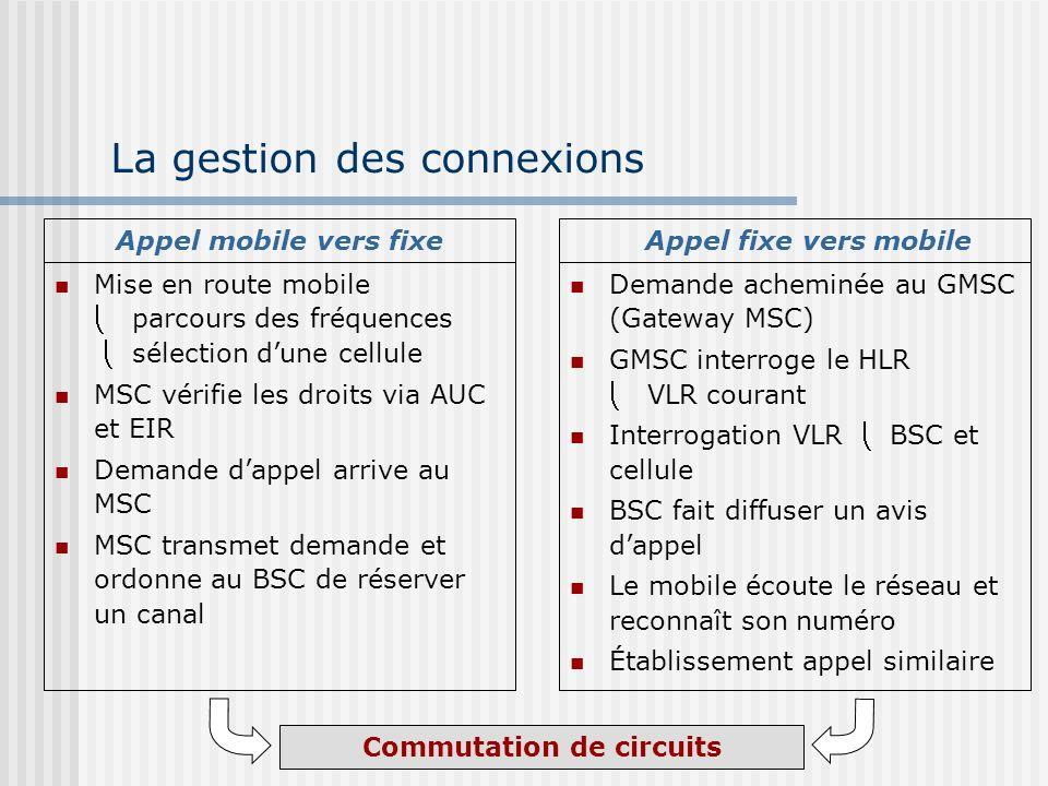 La gestion des connexions Mise en route mobile parcours des fréquences sélection dune cellule MSC vérifie les droits via AUC et EIR Demande dappel arr