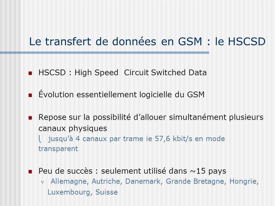 Le transfert de données en GSM : le HSCSD HSCSD : High Speed Circuit Switched Data Évolution essentiellement logicielle du GSM Repose sur la possibili