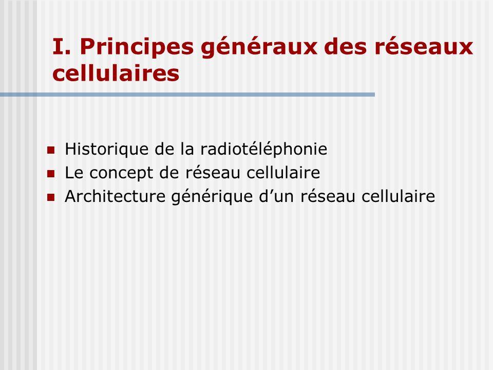 I. Principes généraux des réseaux cellulaires Historique de la radiotéléphonie Le concept de réseau cellulaire Architecture générique dun réseau cellu