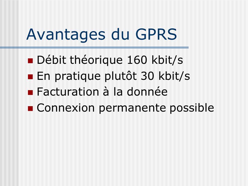 Avantages du GPRS Débit théorique 160 kbit/s En pratique plutôt 30 kbit/s Facturation à la donnée Connexion permanente possible