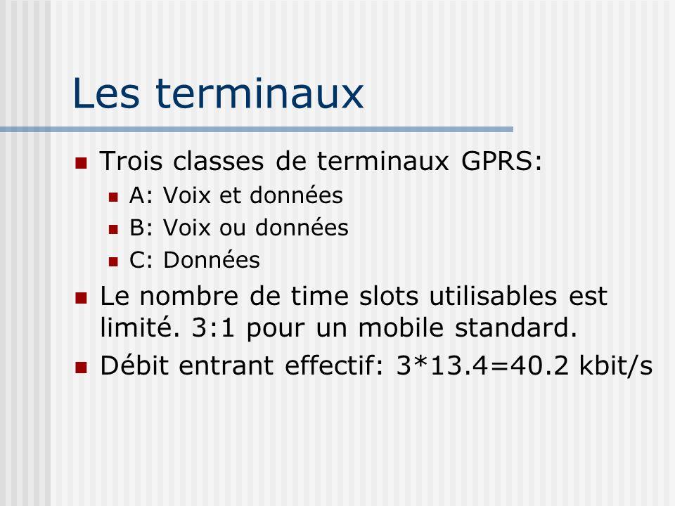 Les terminaux Trois classes de terminaux GPRS: A: Voix et données B: Voix ou données C: Données Le nombre de time slots utilisables est limité. 3:1 po