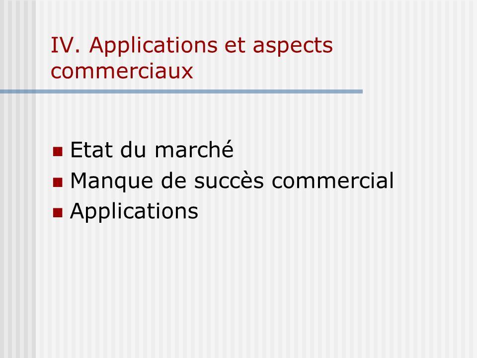 IV. Applications et aspects commerciaux Etat du marché Manque de succès commercial Applications