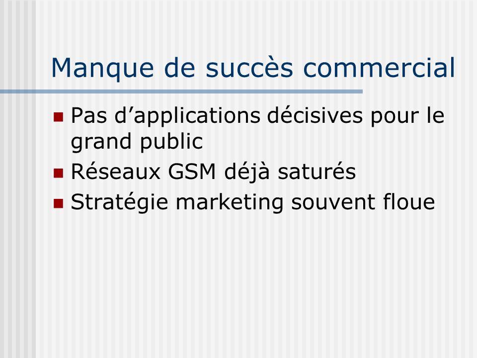 Manque de succès commercial Pas dapplications décisives pour le grand public Réseaux GSM déjà saturés Stratégie marketing souvent floue
