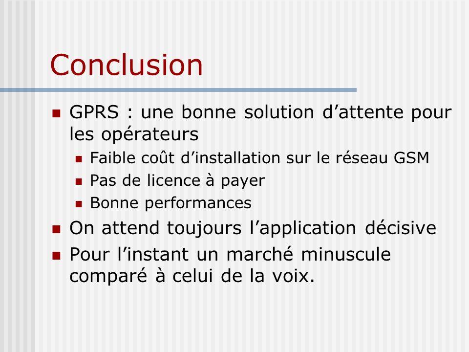 Conclusion GPRS : une bonne solution dattente pour les opérateurs Faible coût dinstallation sur le réseau GSM Pas de licence à payer Bonne performance