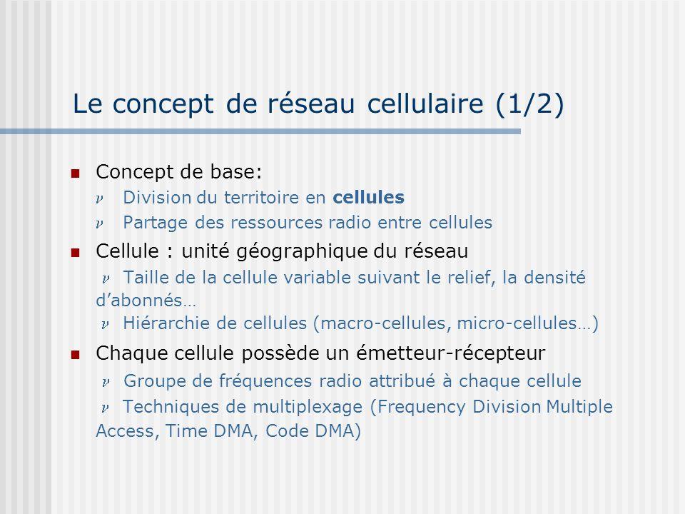 Le concept de réseau cellulaire (1/2) Concept de base: Division du territoire en cellules Partage des ressources radio entre cellules Cellule : unité