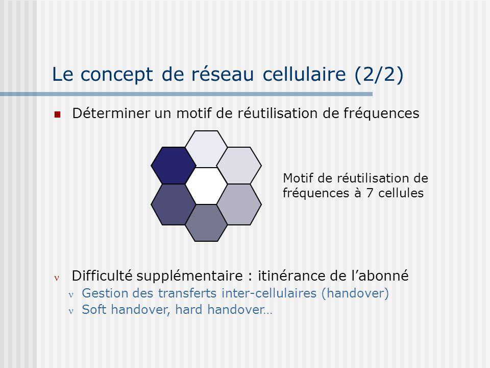 Le concept de réseau cellulaire (2/2) Déterminer un motif de réutilisation de fréquences Motif de réutilisation de fréquences à 7 cellules Difficulté