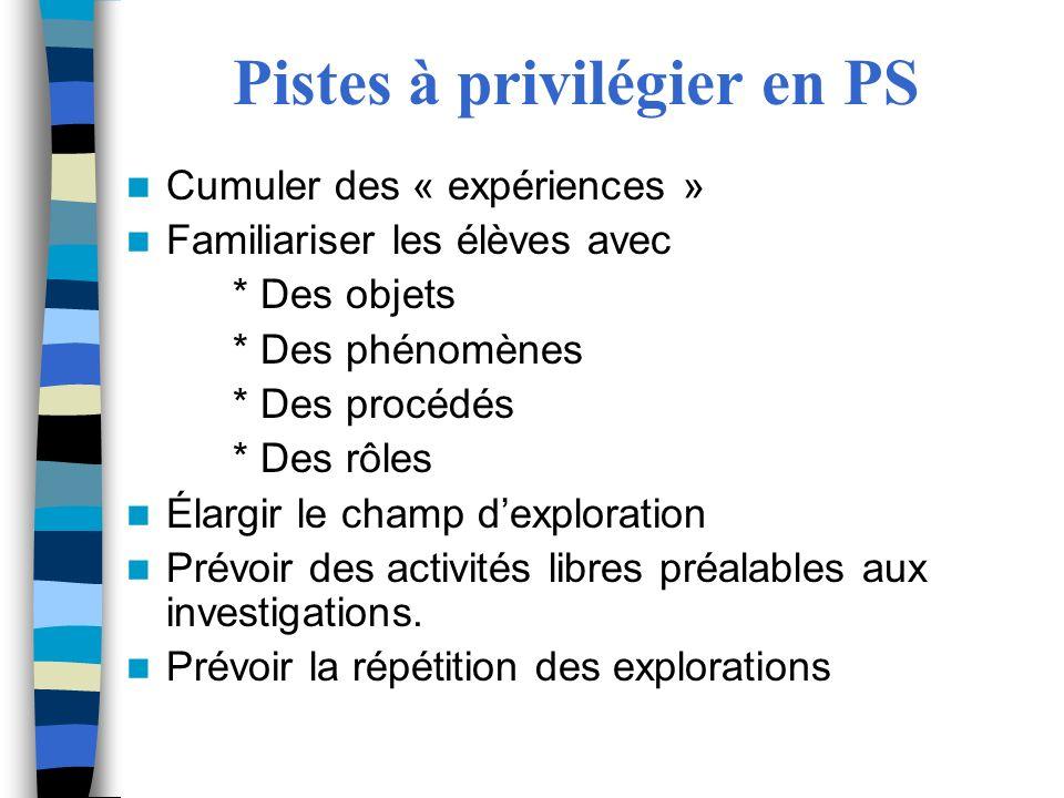 Pistes à privilégier en PS Cumuler des « expériences » Familiariser les élèves avec * Des objets * Des phénomènes * Des procédés * Des rôles Élargir l