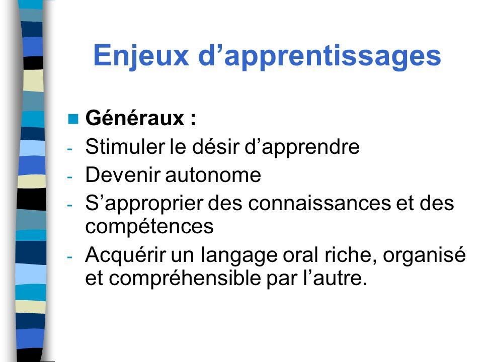 Enjeux dapprentissages Généraux : - Stimuler le désir dapprendre - Devenir autonome - Sapproprier des connaissances et des compétences - Acquérir un l