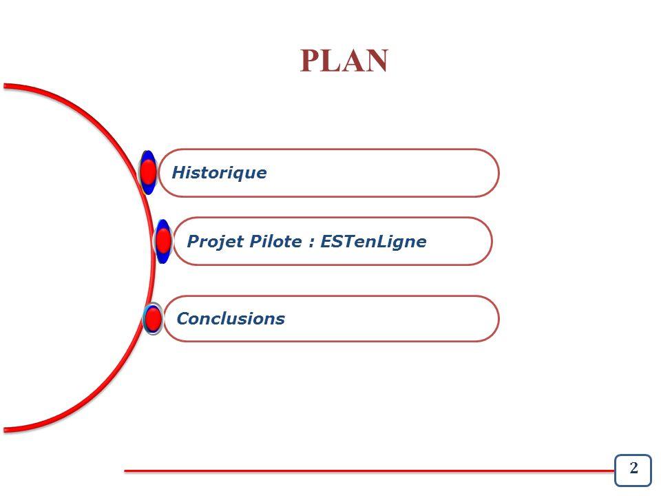 Historique PLAN Conclusions 2 Projet Pilote : ESTenLigne