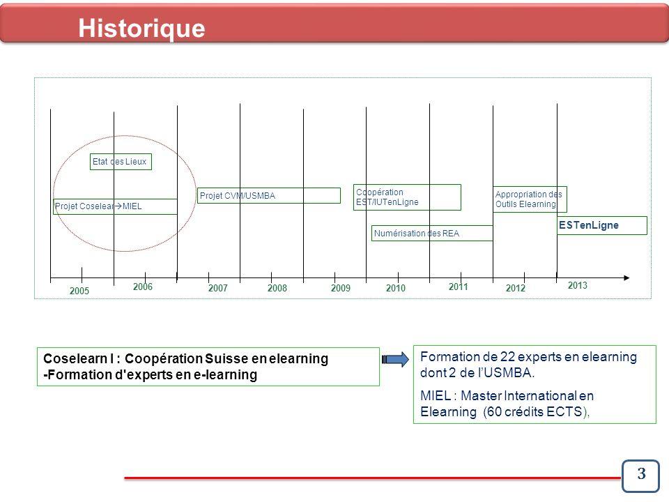 4 Historique 2005 2006 2007 2008 2009 2010 2011 2012 Projet Coselear MIEL Etat des Lieux Projet CVM/USMBA Numérisation des REA Coopération EST/IUTenLigne Appropriation des Outils Elearning -SP1 : Création en ligne de contenus pédagogiques -SP2 : Création dun portail de démonstration -SP3 : Formation dune communauté denseignants en elearning Séminaires de sensibilisation en elearning Formation de 20 enseignants: Création et administration de contenue en ligne Atelier 3.3 AUF Tutorat : Atelier 3.4 AUF Réalisation dun portail de démonstration Expérimentation sur des classes pilotes 2013 ESTenLigne
