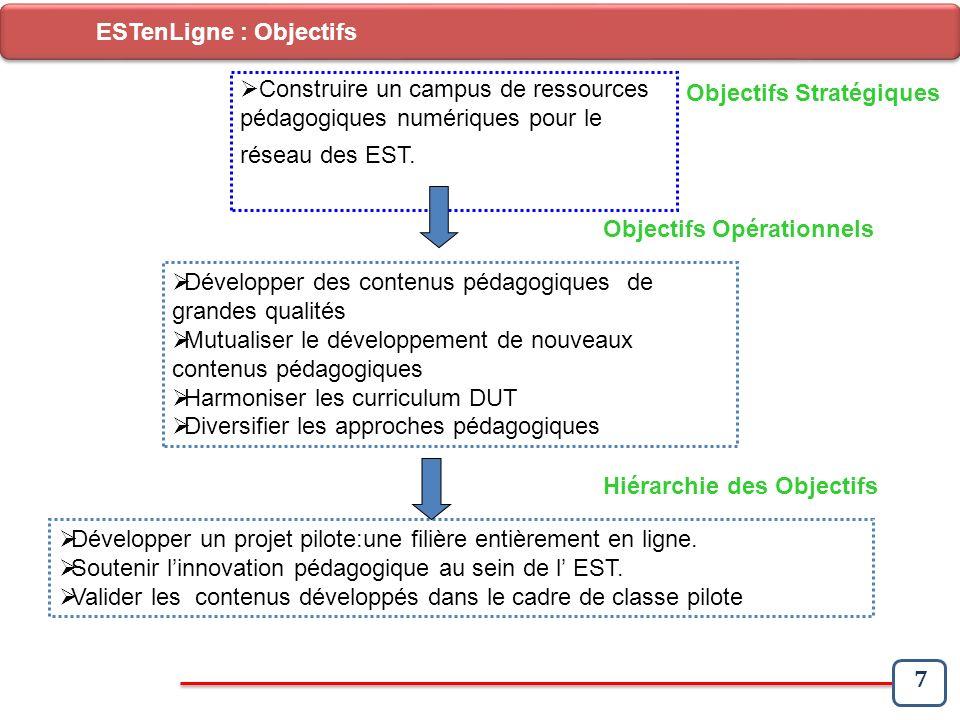 7 Contexte et Objets des Travaux ESTenLigne : Objectifs Construire un campus de ressources pédagogiques numériques pour le réseau des EST. Développer