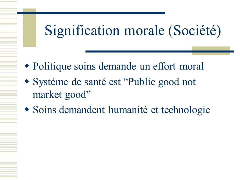 Signification morale (Société) Politique soins demande un effort moral Système de santé est Public good not market good Soins demandent humanité et te