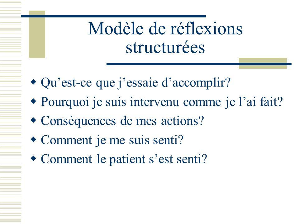 Modèle de réflexions structurées Quest-ce que jessaie daccomplir? Pourquoi je suis intervenu comme je lai fait? Conséquences de mes actions? Comment j