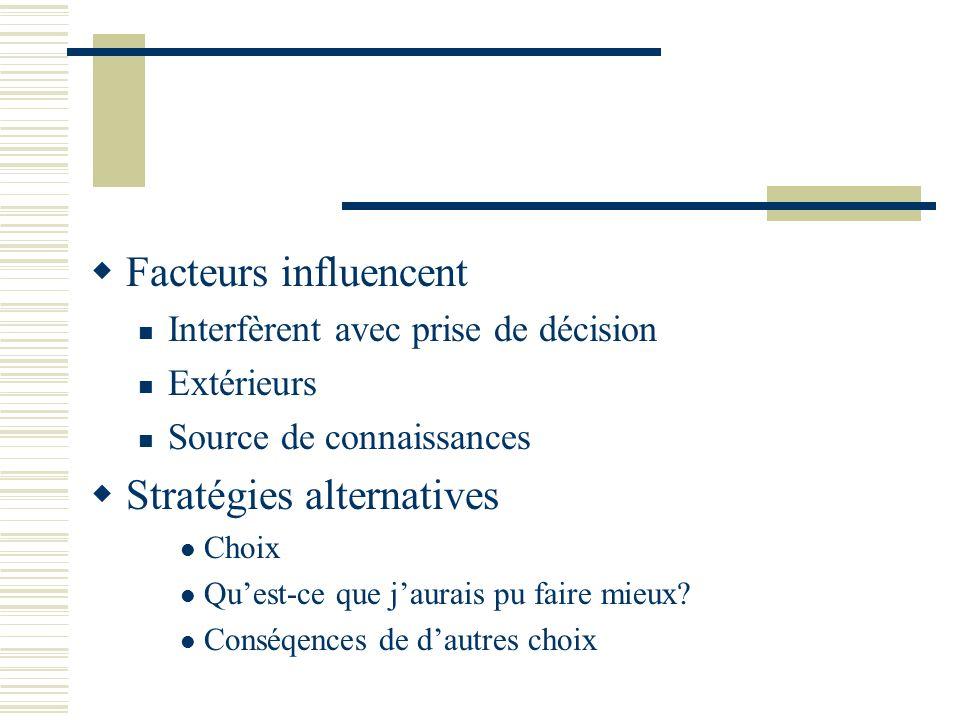 Facteurs influencent Interfèrent avec prise de décision Extérieurs Source de connaissances Stratégies alternatives Choix Quest-ce que jaurais pu faire