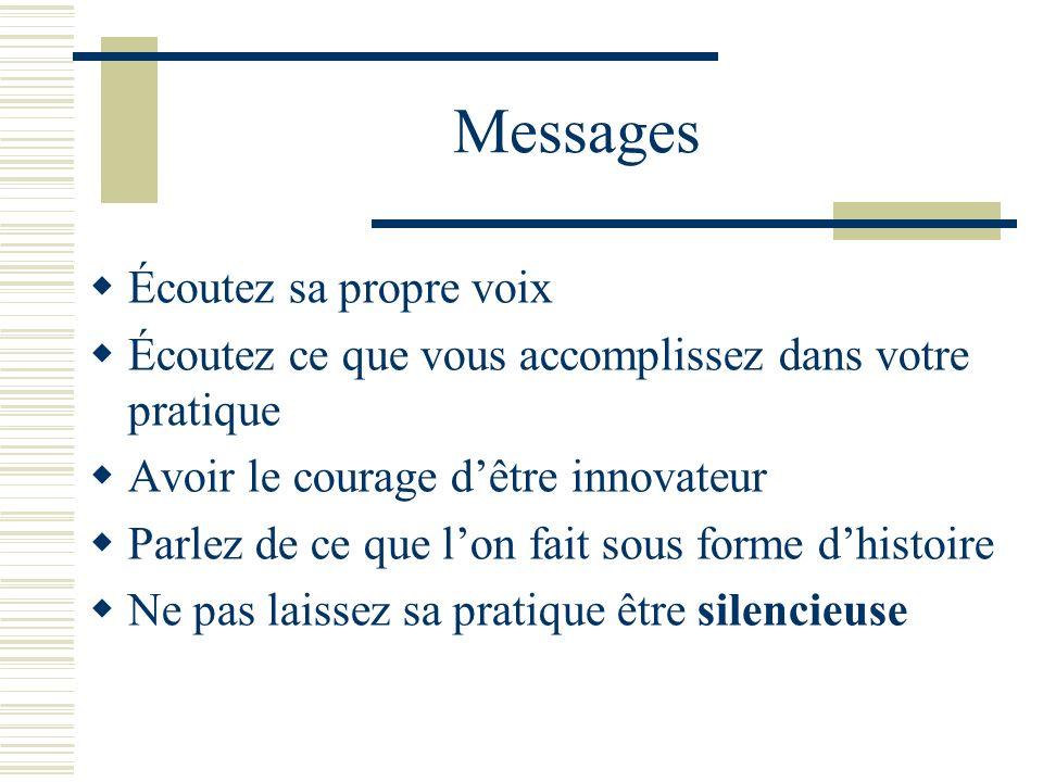 Messages Écoutez sa propre voix Écoutez ce que vous accomplissez dans votre pratique Avoir le courage dêtre innovateur Parlez de ce que lon fait sous