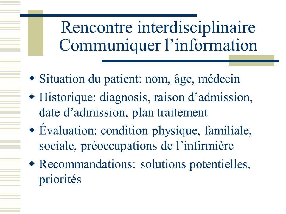 Rencontre interdisciplinaire Communiquer linformation Situation du patient: nom, âge, médecin Historique: diagnosis, raison dadmission, date dadmissio