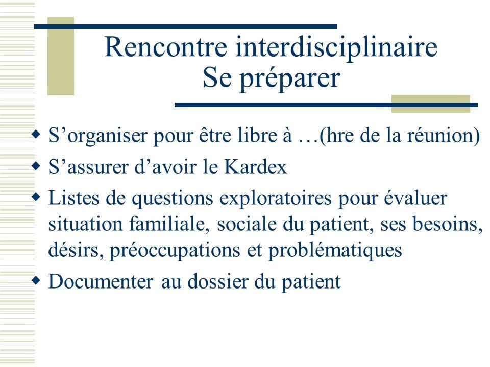Sorganiser pour être libre à …(hre de la réunion) Sassurer davoir le Kardex Listes de questions exploratoires pour évaluer situation familiale, social
