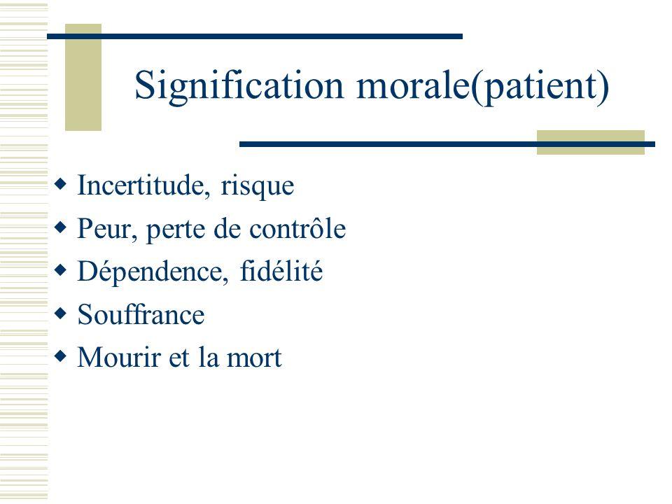 Signification morale(patient) Incertitude, risque Peur, perte de contrôle Dépendence, fidélité Souffrance Mourir et la mort