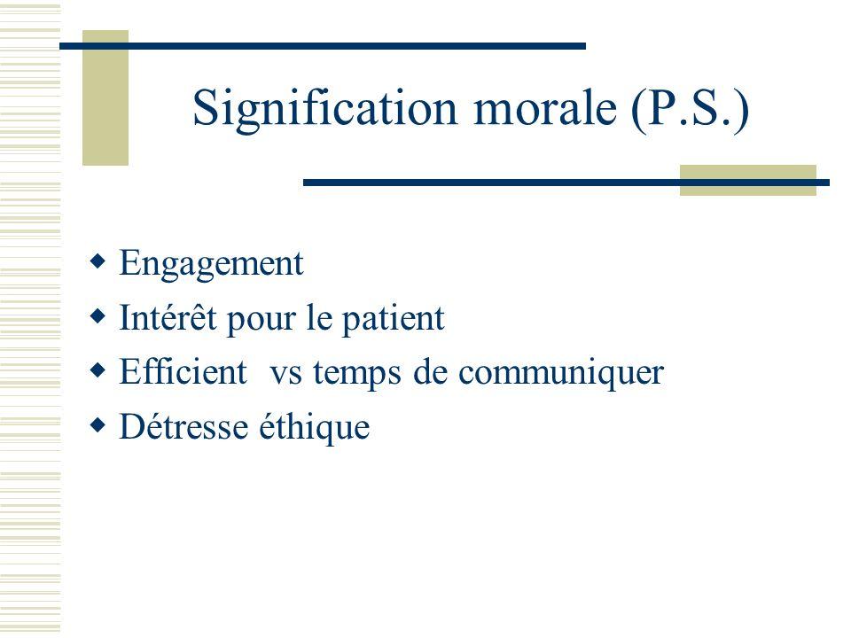 Signification morale (P.S.) Engagement Intérêt pour le patient Efficient vs temps de communiquer Détresse éthique