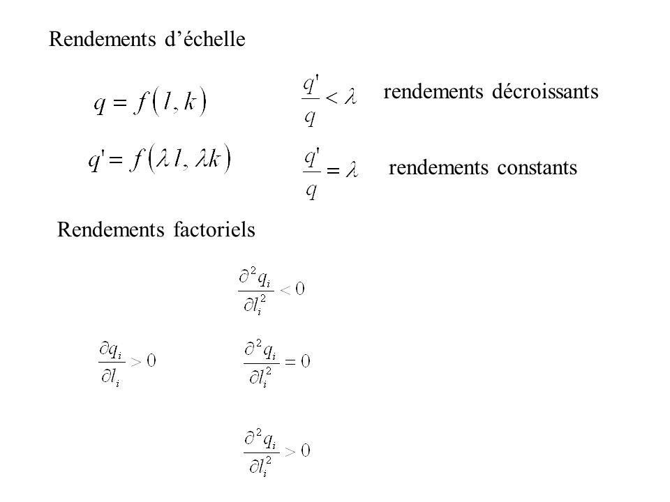 Rendements factoriels Rendements déchelle rendements décroissants rendements constants