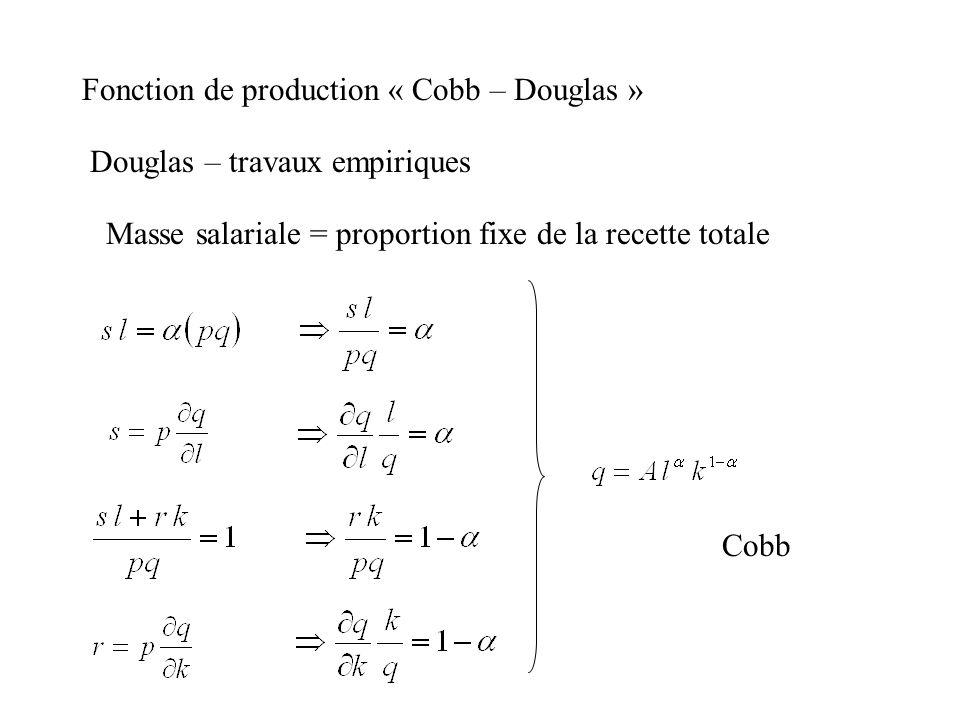 Fonction de production « Cobb – Douglas » Douglas – travaux empiriques Masse salariale = proportion fixe de la recette totale Cobb