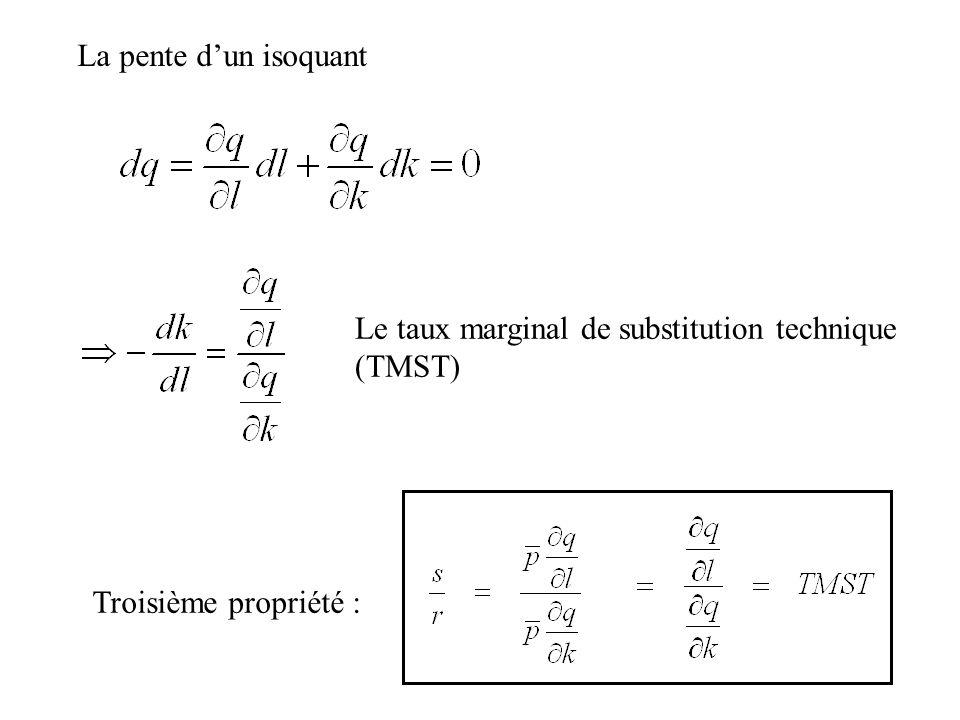Troisième propriété : La pente dun isoquant Le taux marginal de substitution technique (TMST)