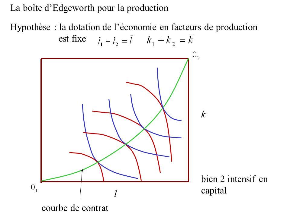 l k courbe de contrat bien 2 intensif en capital Hypothèse : la dotation de léconomie en facteurs de production est fixe La boîte dEdgeworth pour la p