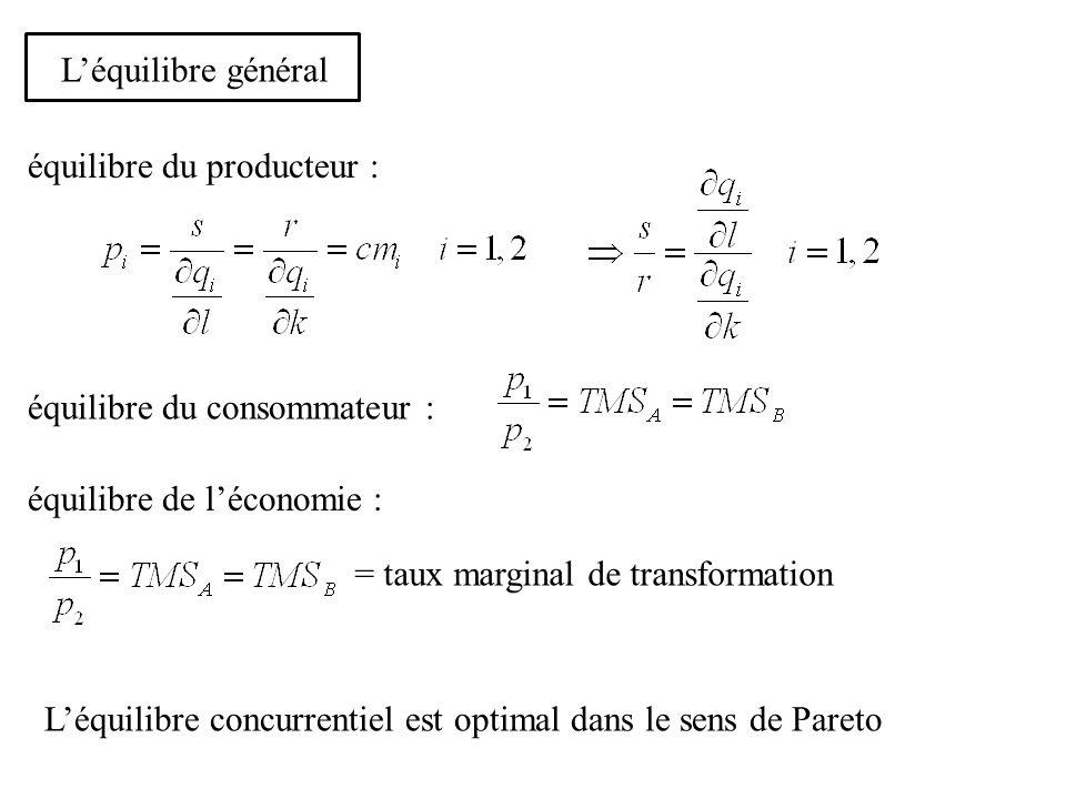 Léquilibre général = taux marginal de transformation équilibre du consommateur : équilibre de léconomie : Léquilibre concurrentiel est optimal dans le