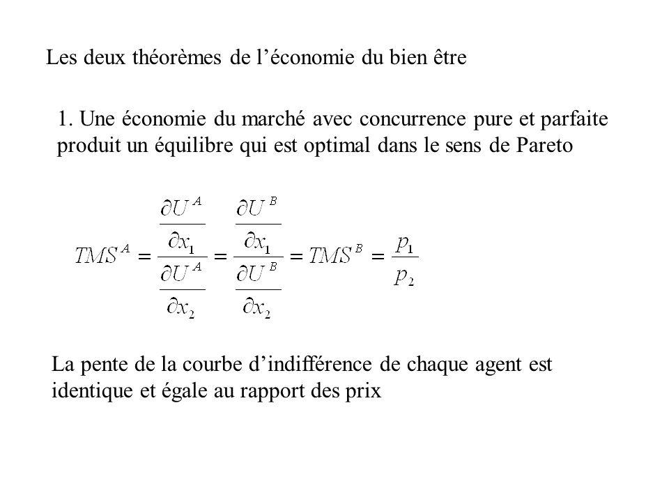 Les deux théorèmes de léconomie du bien être 1. Une économie du marché avec concurrence pure et parfaite produit un équilibre qui est optimal dans le
