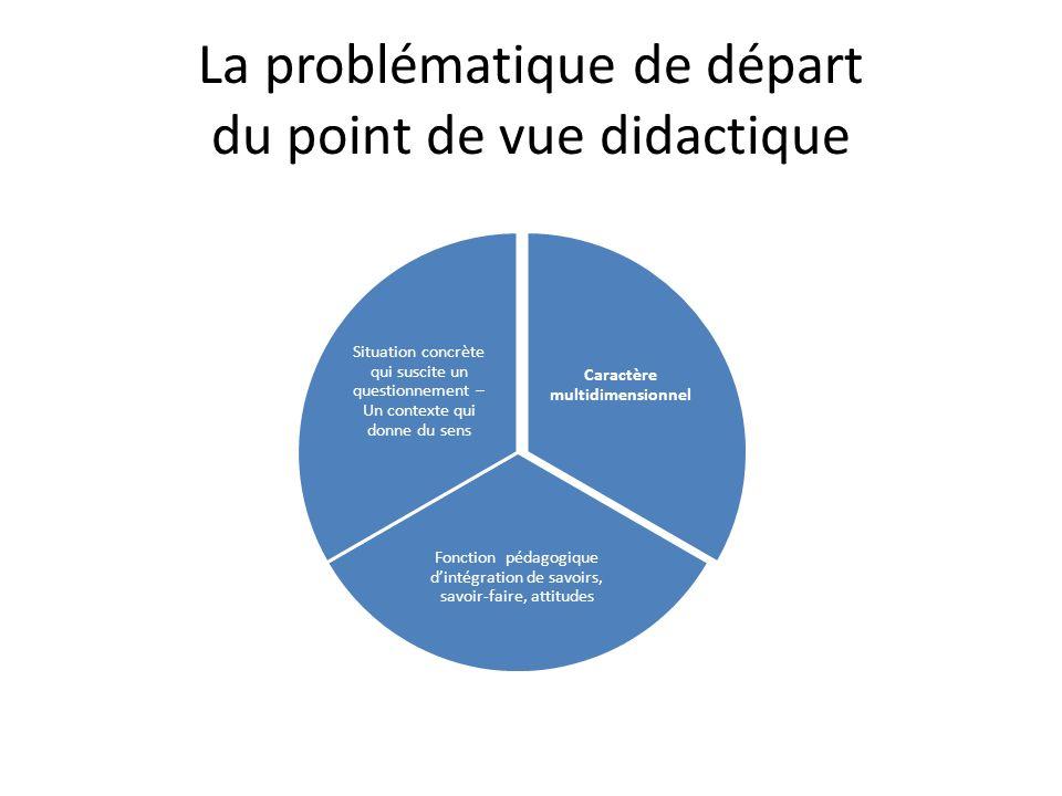 La problématique de départ du point de vue didactique
