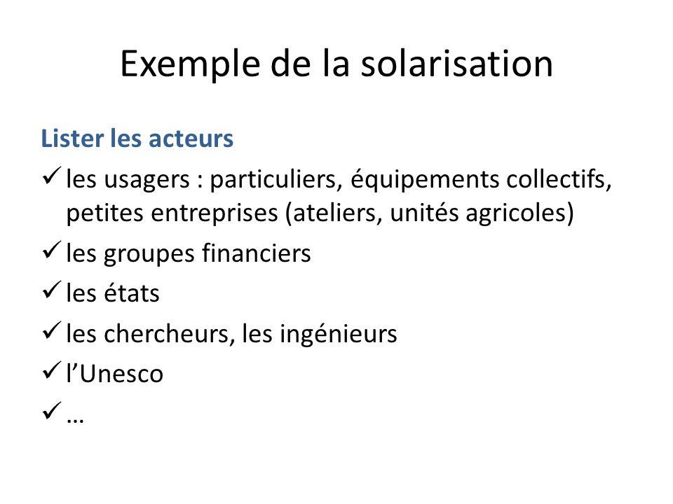 Exemple de la solarisation Lister les acteurs les usagers : particuliers, équipements collectifs, petites entreprises (ateliers, unités agricoles) les groupes financiers les états les chercheurs, les ingénieurs lUnesco …