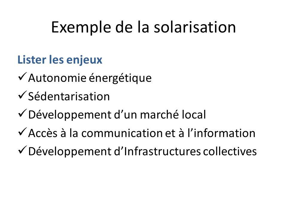 Exemple de la solarisation Lister les enjeux Autonomie énergétique Sédentarisation Développement dun marché local Accès à la communication et à linformation Développement dInfrastructures collectives