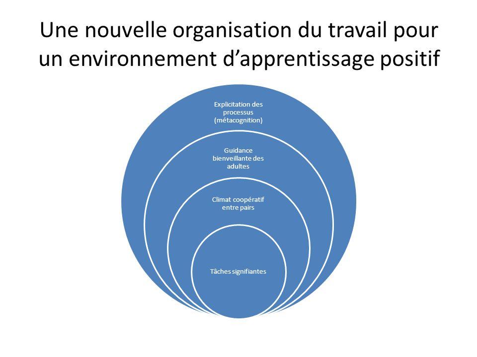 Une nouvelle organisation du travail pour un environnement dapprentissage positif