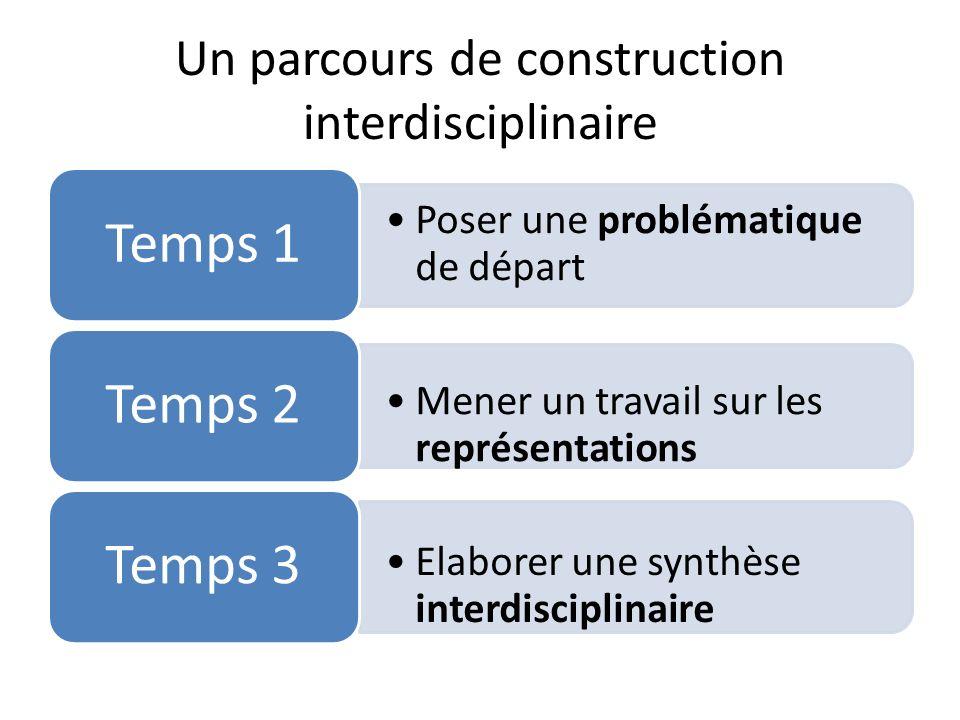 Un parcours de construction interdisciplinaire