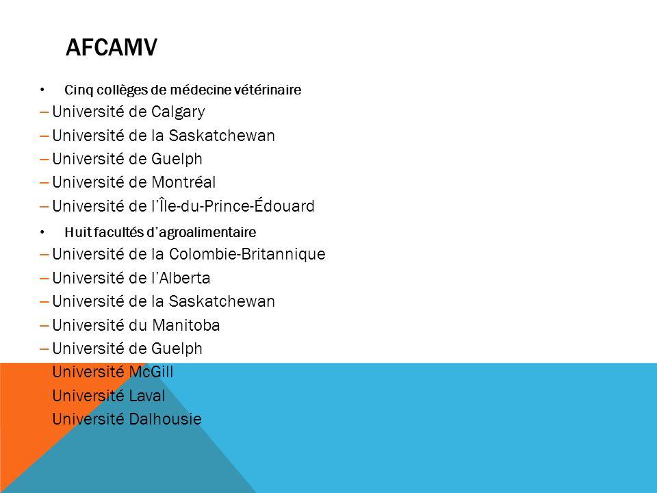 AFCAMV Cinq collèges de médecine vétérinaire – Université de Calgary – Université de la Saskatchewan – Université de Guelph – Université de Montréal – Université de lÎle-du-Prince-Édouard Huit facultés dagroalimentaire – Université de la Colombie-Britannique – Université de lAlberta – Université de la Saskatchewan – Université du Manitoba – Université de Guelph – Université McGill – Université Laval – Université Dalhousie