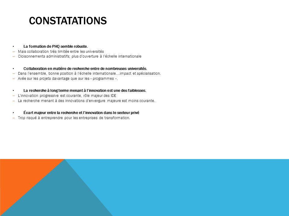 CONSTATATIONS La formation de PHQ semble robuste. – Mais collaboration très limitée entre les universités – Cloisonnements administratifs; plus douver