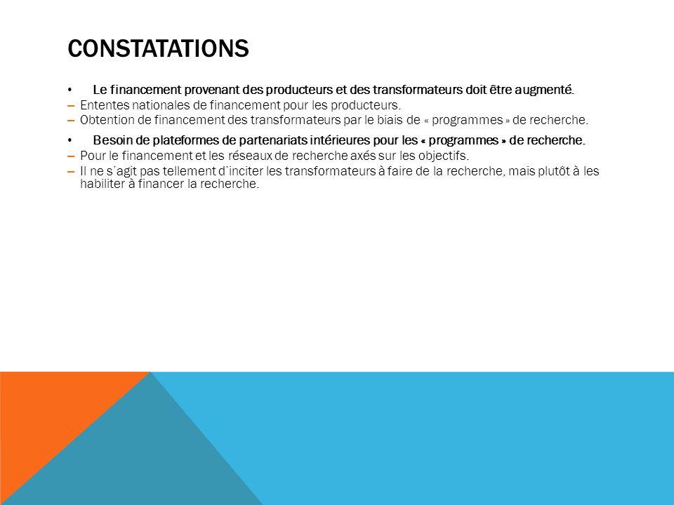 CONSTATATIONS Le financement provenant des producteurs et des transformateurs doit être augmenté. – Ententes nationales de financement pour les produc